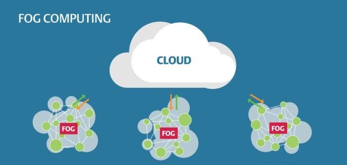 Fog Computing چیست و چگونه کار می کند؟ (قسمت اول)